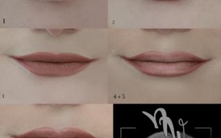 was bedeuten schmale lippen